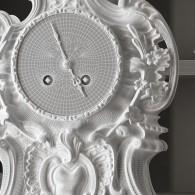 Clock_Wire Detail B